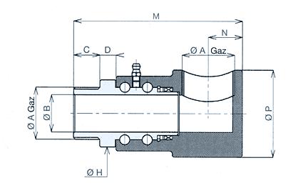 SN40 modèle d'équerre