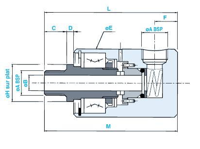 SN25 modèle d'équerre