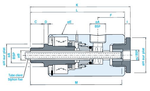 SN35 siphon tournant